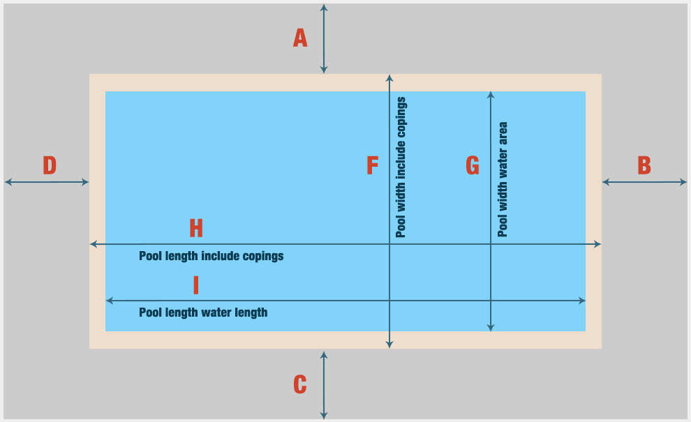 Pool size measurement guide to fit a pool enclosure for Swimming pool size