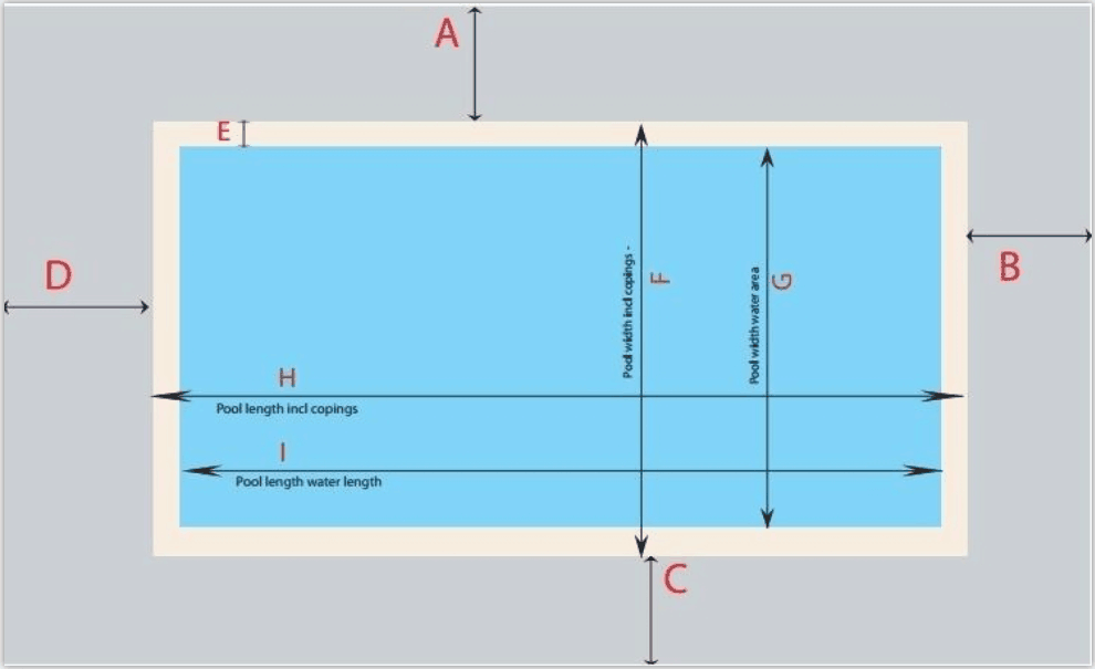 Swimming Pool Dimensions : Swimming pools measurements inspiration pixelmari