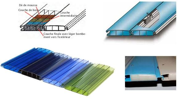 Polycarbonate pool cover