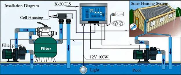 Typical Pool Light Wiring Diagram